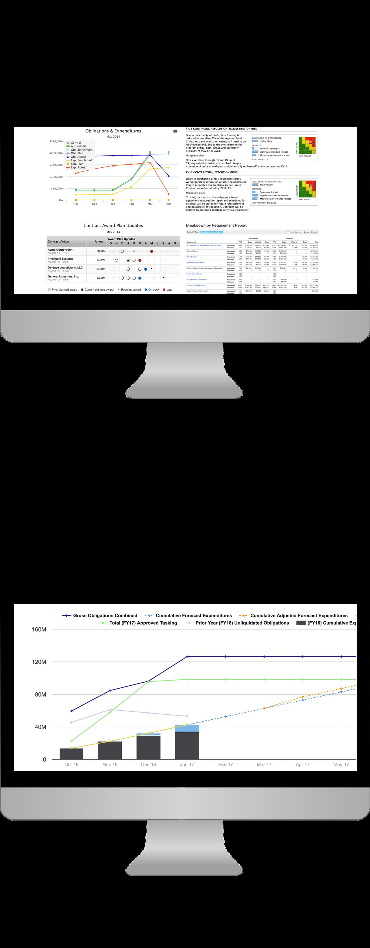 Portfolio & Program Management (PPM) Tools