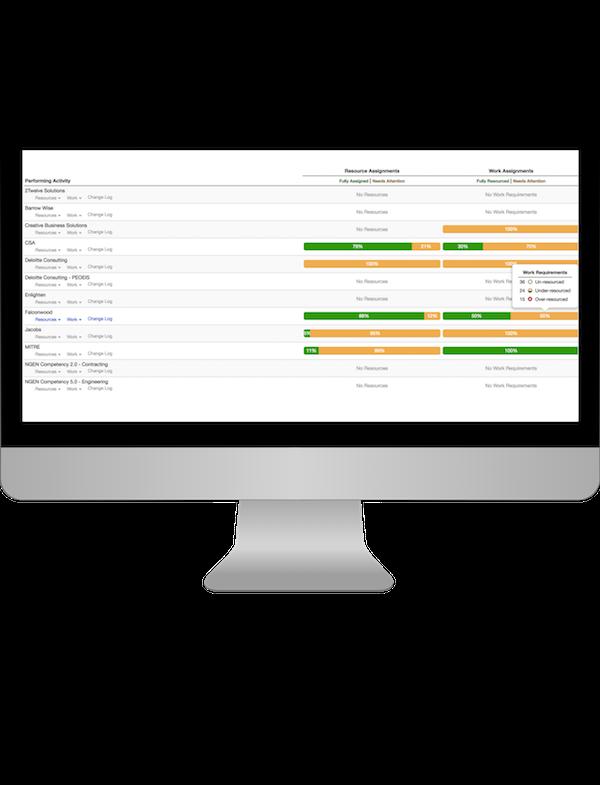 Configuration Management & Asset Tracking